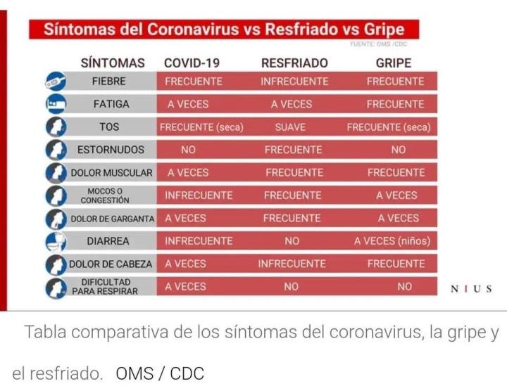 covid 19 mexico español